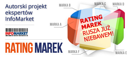rating marek